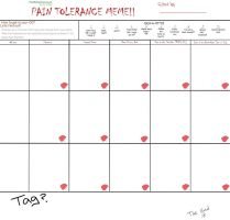Pain Tolerance Meme Blank by TheBobIsComing