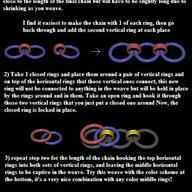 Helm Chain Tutorial by gnomeofmaille