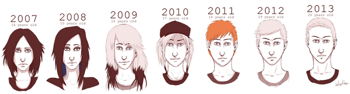 FtM Change 2007-2013 by LLDerP
