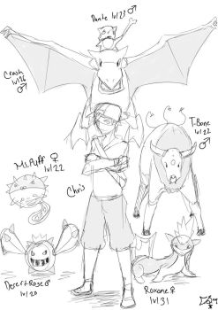 Draft of my Mystery Egg team by VicetheWolf