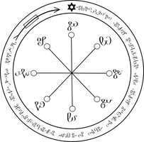 Forum: I want to join an occult to be rich, join occult