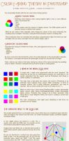 Thoughts about Digital Color Mixing by Aliciane