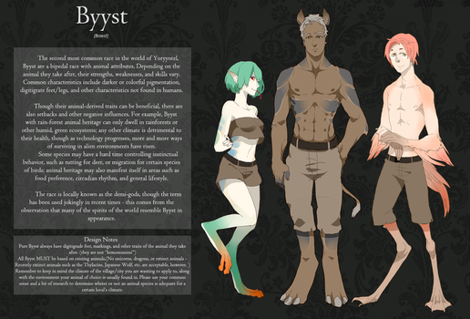 Byyst Race Sheet by monokroe