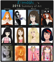 2015 Art Summary by Zimoshi