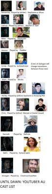 Until Dawn Cast list (comments somewhat requested) by AkaylaxVitani