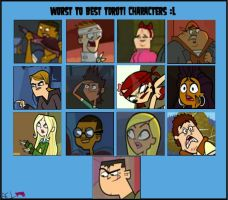 Best and Worst Characters: Total Drama Style by ChloroFax