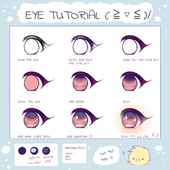 Eye  tutorial !!! by Antay6009