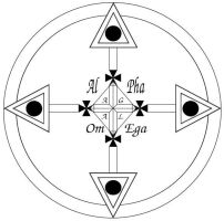 Forum: I want to join an occult to be rich, join occult online today