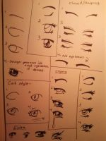 How to draw anime eyes by LadyLaveen